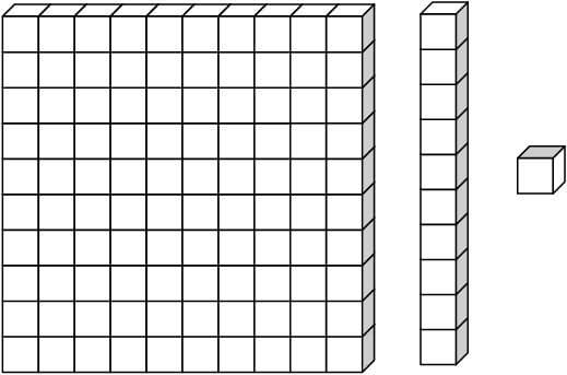Building Number Sense – Teacher Trap