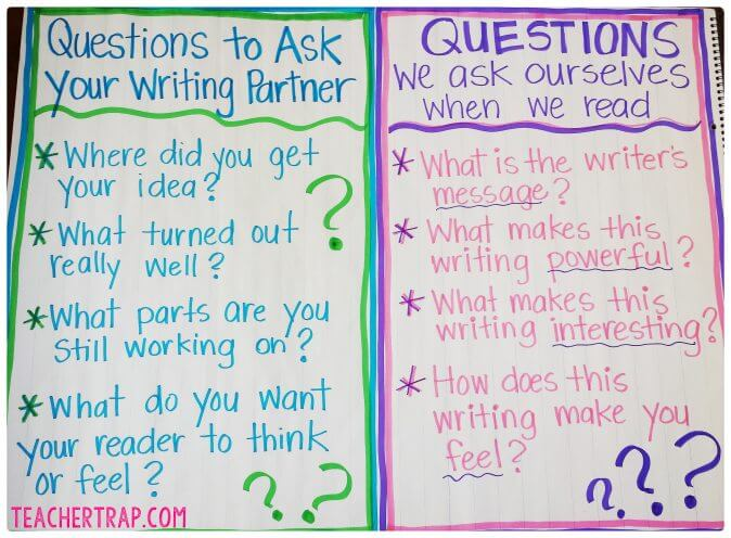 Questions to ask while writing an essay